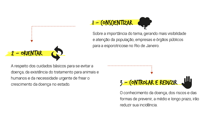 campanha_esporotricose